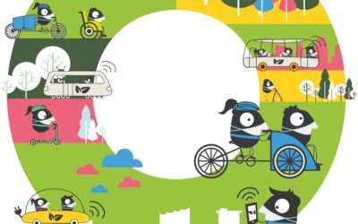 SOCIEDADE SAUDABLE: SEMANA DA MOBILIDADE EUROPEA 2020: 16-22 SETEMBRO