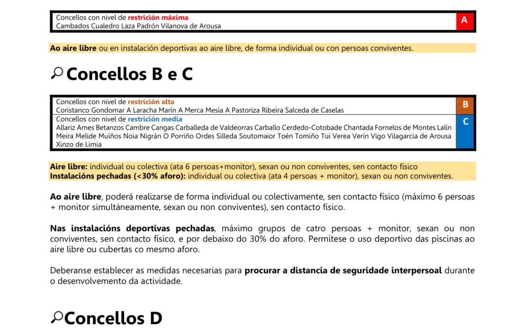 NOVIDADES NORMATIVAS QUE AFECTAN Á PRÁCTICA DEPORTIVA (08/05/2021)